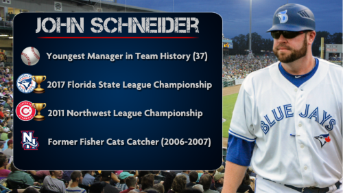 37-Year-old John Schneider is the youngest manager in Fisher Cats team history.